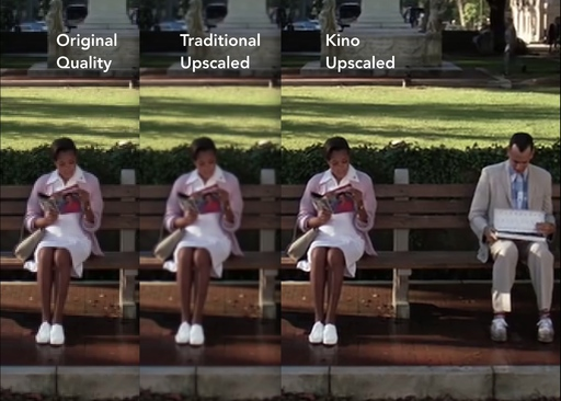 Kino Video Upscaling Technology Article